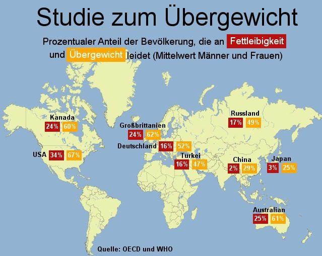 dick übergewichtig deutschland